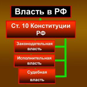 Органы власти Выборга