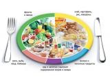 Мотель-Дрова - иконка «питание» в Выборге